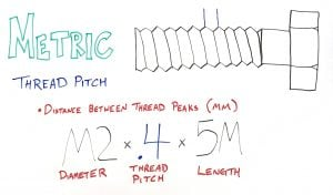 Thread Pitch Vs  Threads Per Inch (TPI) | Albany County Fasteners