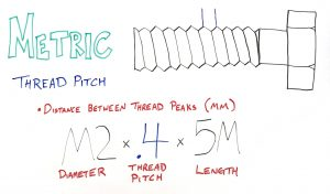 Thread Pitch Vs  Threads Per Inch (TPI) | Albany County