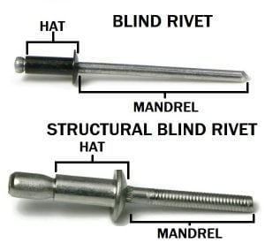Structural Blind Rivet Diagram