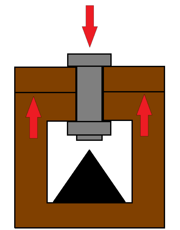 how forces act on a bolt with proper preload