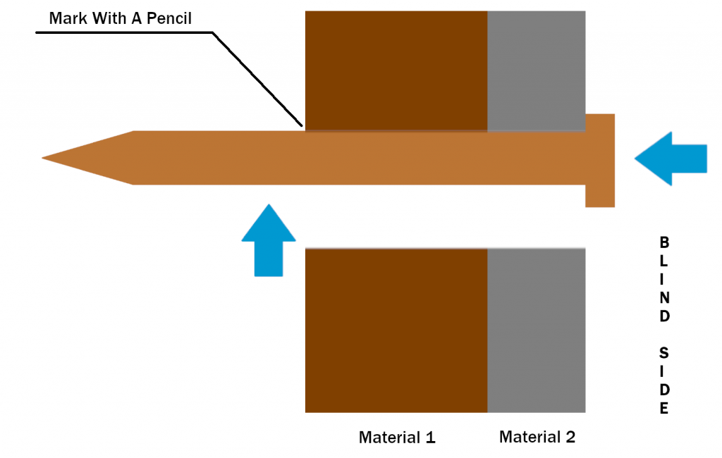 measuring material thickness when only one side is available