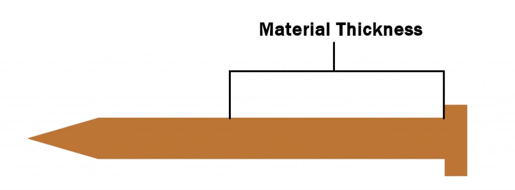 determining rivet length